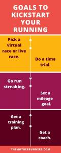 How to set running goals