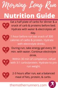 Long Run Nutrition Guide